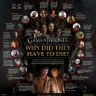 game-of-thrones-infographic-why-did-they-have-to-die-1